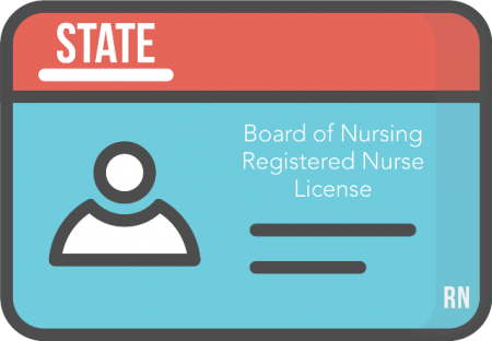 State licensure: What you need to know to be a travel nurse